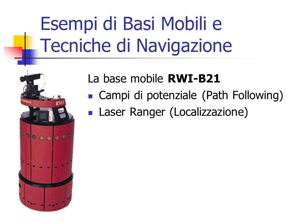 Esempi di Basi Mobili e Tecniche di Navigazione La base mobile RWI-B21 Campi di potenziale (Path Following) Laser Ranger (Localizzazione)