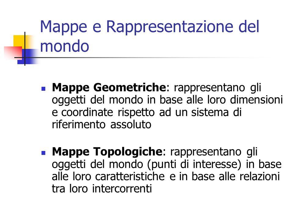 Mappe e Rappresentazione del mondo Mappe Geometriche: rappresentano gli oggetti del mondo in base alle loro dimensioni e coordinate rispetto ad un sis