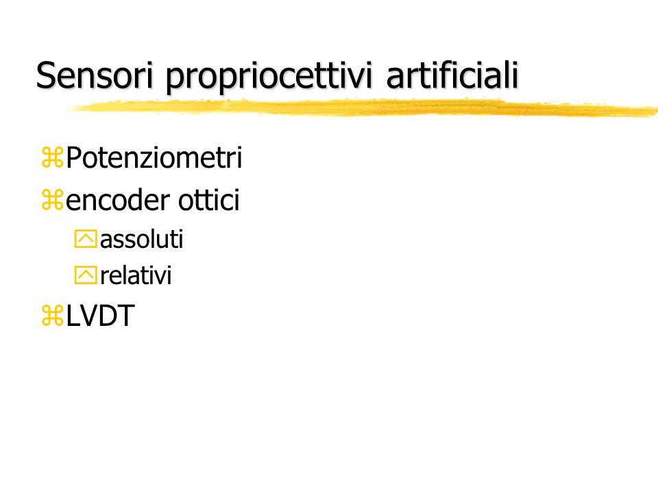 Sensori esterocettivi artificiali zSensori di forza/coppia zSensori tattili binari ed analogici zSensori termici zSensori dinamici