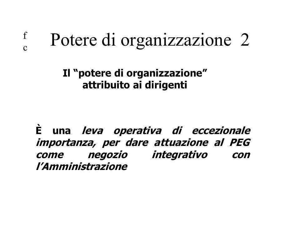 Il potere di organizzazione attribuito ai dirigenti Potere di organizzazione 2 È una leva operativa di eccezionale importanza, per dare attuazione al PEG come negozio integrativo con lAmministrazione fcfc