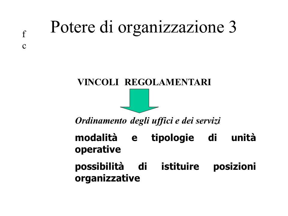 Potere di organizzazione 3 Ordinamento degli uffici e dei servizi modalità e tipologie di unità operative possibilità di istituire posizioni organizzative VINCOLI REGOLAMENTARI fcfc