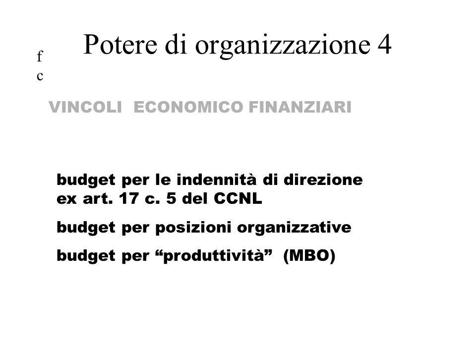 Potere di organizzazione 4 budget per le indennità di direzione ex art.