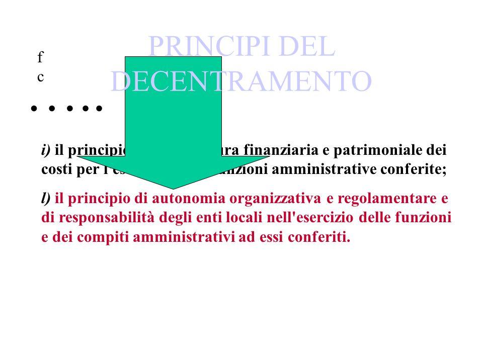 Separazione / Distinzione È uno dei principi organizzativi più FORTI: Introdotto negli enti locali con la 142 (prima che nel resto della Pubblica Amministrazione, con il D.