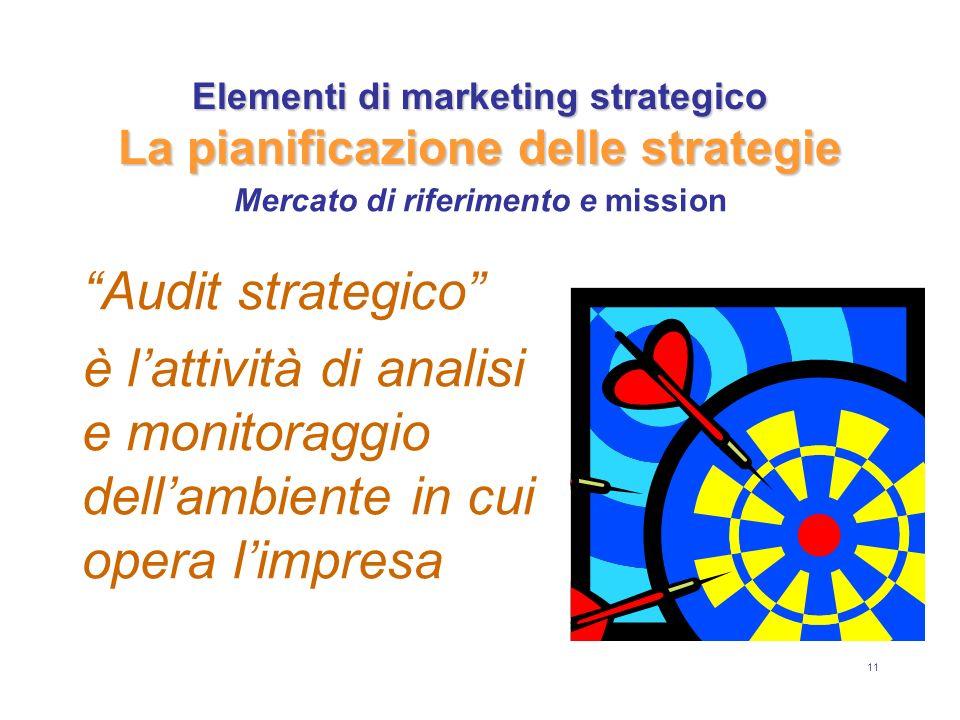 11 Elementi di marketing strategico La pianificazione delle strategie Audit strategico è l attività di analisi e monitoraggio dell ambiente in cui opera l impresa Mercato di riferimento e mission