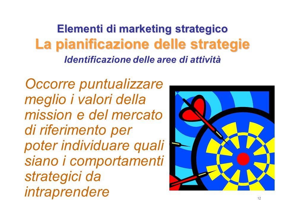 12 Elementi di marketing strategico La pianificazione delle strategie Occorre puntualizzare meglio i valori della mission e del mercato di riferimento per poter individuare quali siano i comportamenti strategici da intraprendere Identificazione delle aree di attività