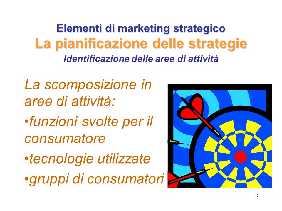 13 Elementi di marketing strategico La pianificazione delle strategie La scomposizione in aree di attività: funzioni svolte per il consumatore tecnologie utilizzate gruppi di consumatori Identificazione delle aree di attività