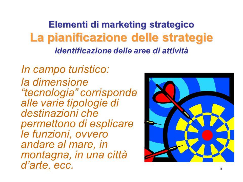 15 Elementi di marketing strategico La pianificazione delle strategie In campo turistico: la dimensione tecnologia corrisponde alle varie tipologie di destinazioni che permettono di esplicare le funzioni, ovvero andare al mare, in montagna, in una città d arte, ecc.