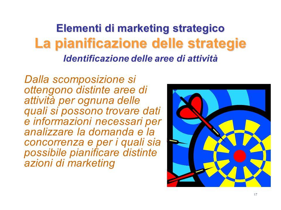 17 Elementi di marketing strategico La pianificazione delle strategie Dalla scomposizione si ottengono distinte aree di attività per ognuna delle quali si possono trovare dati e informazioni necessari per analizzare la domanda e la concorrenza e per i quali sia possibile pianificare distinte azioni di marketing Identificazione delle aree di attività