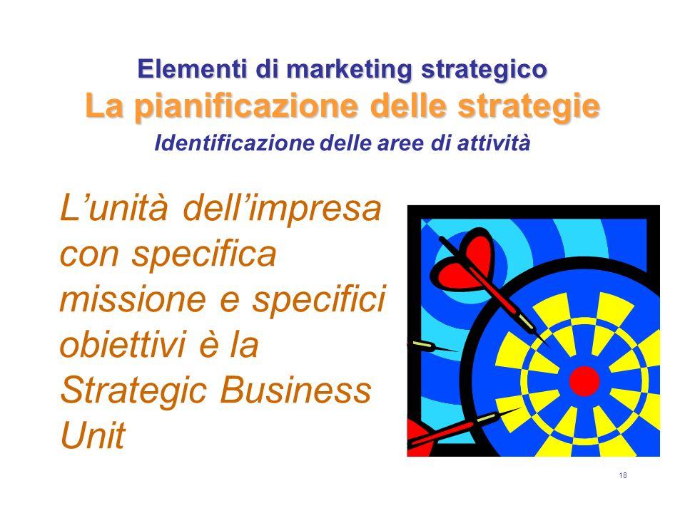 18 Elementi di marketing strategico La pianificazione delle strategie Lunità dellimpresa con specifica missione e specifici obiettivi è la Strategic Business Unit Identificazione delle aree di attività