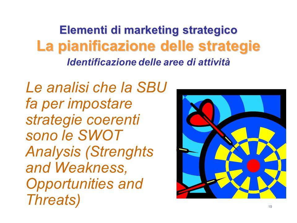 19 Elementi di marketing strategico La pianificazione delle strategie Le analisi che la SBU fa per impostare strategie coerenti sono le SWOT Analysis (Strenghts and Weakness, Opportunities and Threats) Identificazione delle aree di attività