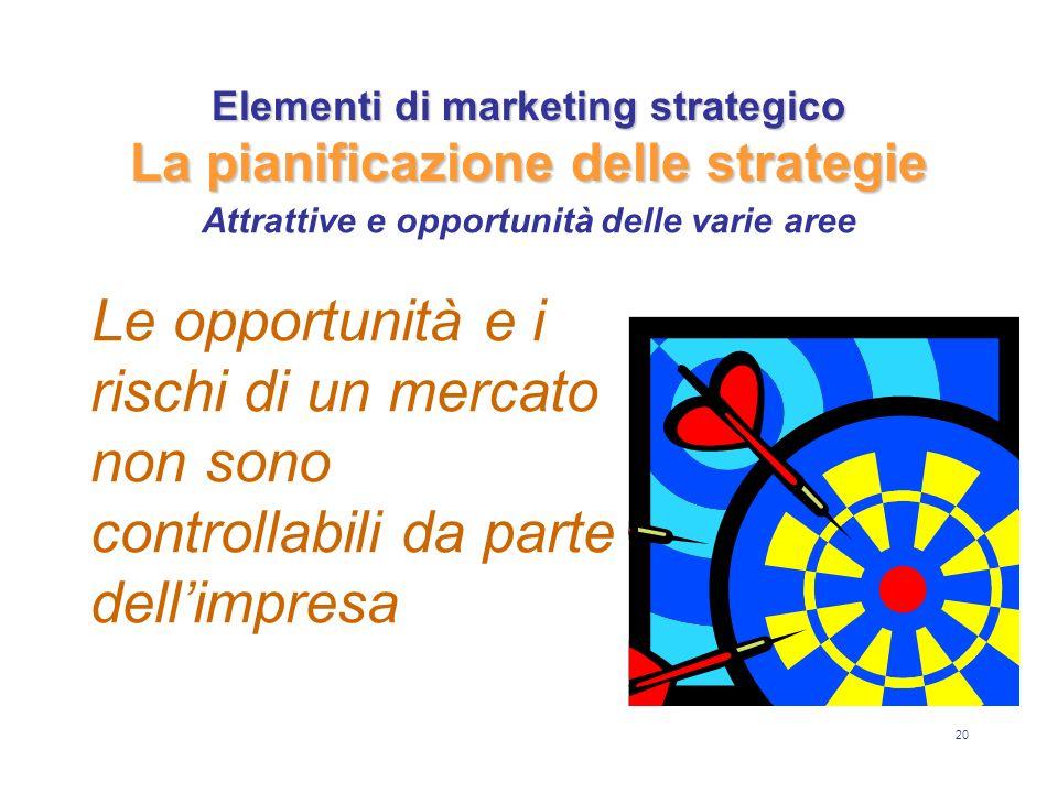 20 Elementi di marketing strategico La pianificazione delle strategie Le opportunità e i rischi di un mercato non sono controllabili da parte dellimpr