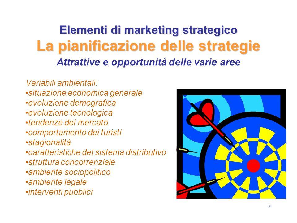 21 Elementi di marketing strategico La pianificazione delle strategie Variabili ambientali: situazione economica generale evoluzione demografica evolu
