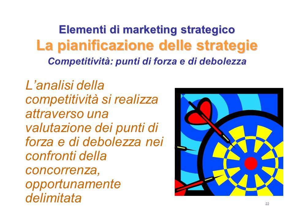 22 Elementi di marketing strategico La pianificazione delle strategie Lanalisi della competitività si realizza attraverso una valutazione dei punti di forza e di debolezza nei confronti della concorrenza, opportunamente delimitata Competitività: punti di forza e di debolezza