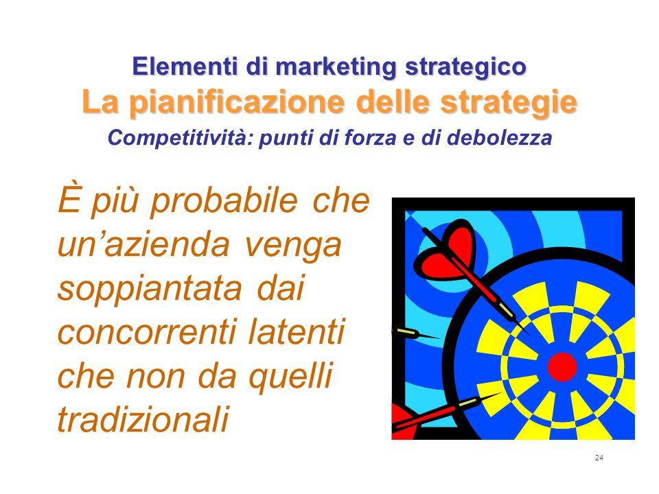 24 Elementi di marketing strategico La pianificazione delle strategie È più probabile che unazienda venga soppiantata dai concorrenti latenti che non da quelli tradizionali Competitività: punti di forza e di debolezza
