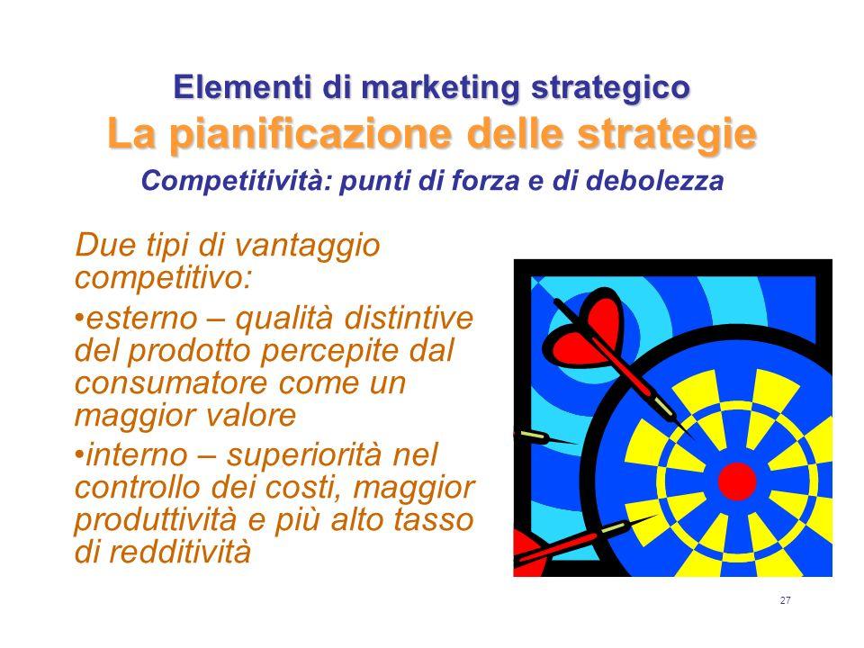 27 Elementi di marketing strategico La pianificazione delle strategie Due tipi di vantaggio competitivo: esterno – qualità distintive del prodotto per