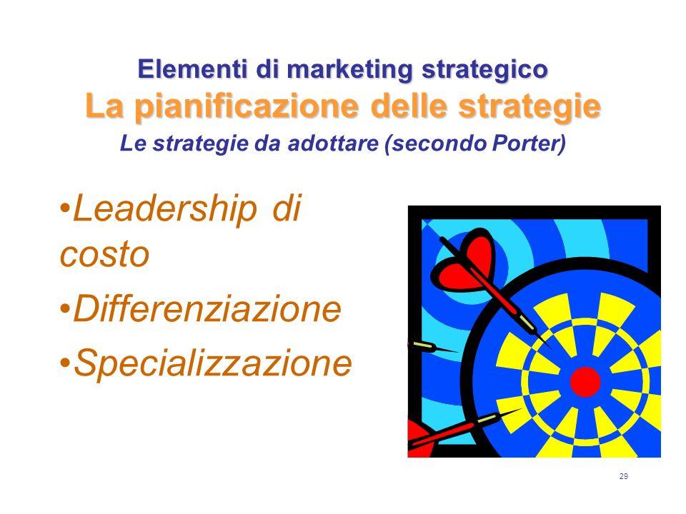 29 Elementi di marketing strategico La pianificazione delle strategie Leadership di costo Differenziazione Specializzazione Le strategie da adottare (secondo Porter)