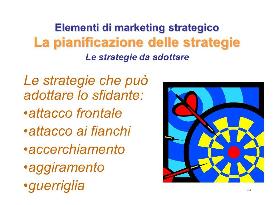 34 Elementi di marketing strategico La pianificazione delle strategie Le strategie che può adottare lo sfidante: attacco frontale attacco ai fianchi a
