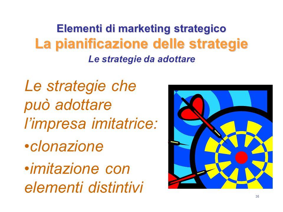 35 Elementi di marketing strategico La pianificazione delle strategie Le strategie che può adottare limpresa imitatrice: clonazione imitazione con ele