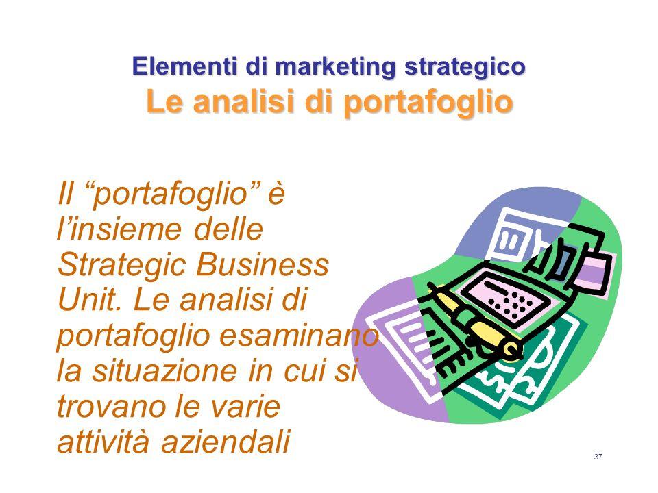 37 Elementi di marketing strategico Le analisi di portafoglio Il portafoglio è linsieme delle Strategic Business Unit. Le analisi di portafoglio esami