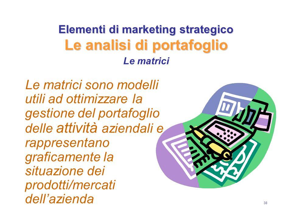 38 Elementi di marketing strategico Le analisi di portafoglio Le matrici sono modelli utili ad ottimizzare la gestione del portafoglio delle attività aziendali e rappresentano graficamente la situazione dei prodotti/mercati dellazienda Le matrici