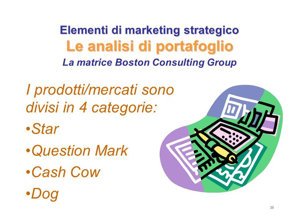 39 Elementi di marketing strategico Le analisi di portafoglio I prodotti/mercati sono divisi in 4 categorie: Star Question Mark Cash Cow Dog La matrice Boston Consulting Group