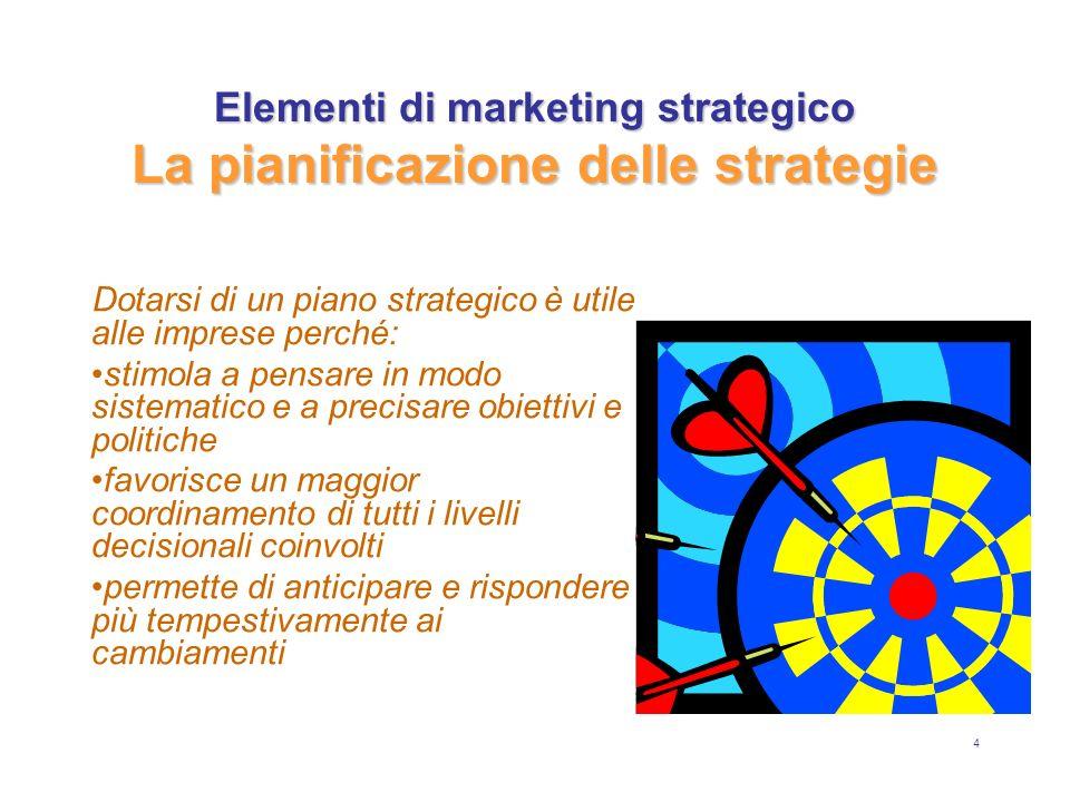 4 Dotarsi di un piano strategico è utile alle imprese perché: stimola a pensare in modo sistematico e a precisare obiettivi e politiche favorisce un maggior coordinamento di tutti i livelli decisionali coinvolti permette di anticipare e rispondere più tempestivamente ai cambiamenti