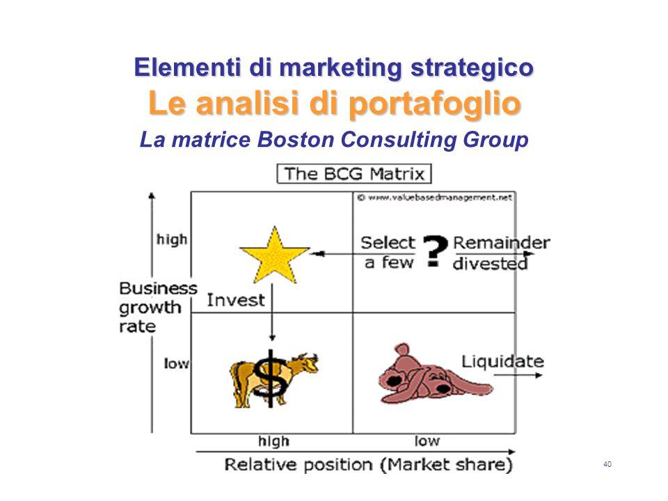 40 Elementi di marketing strategico Le analisi di portafoglio La matrice Boston Consulting Group