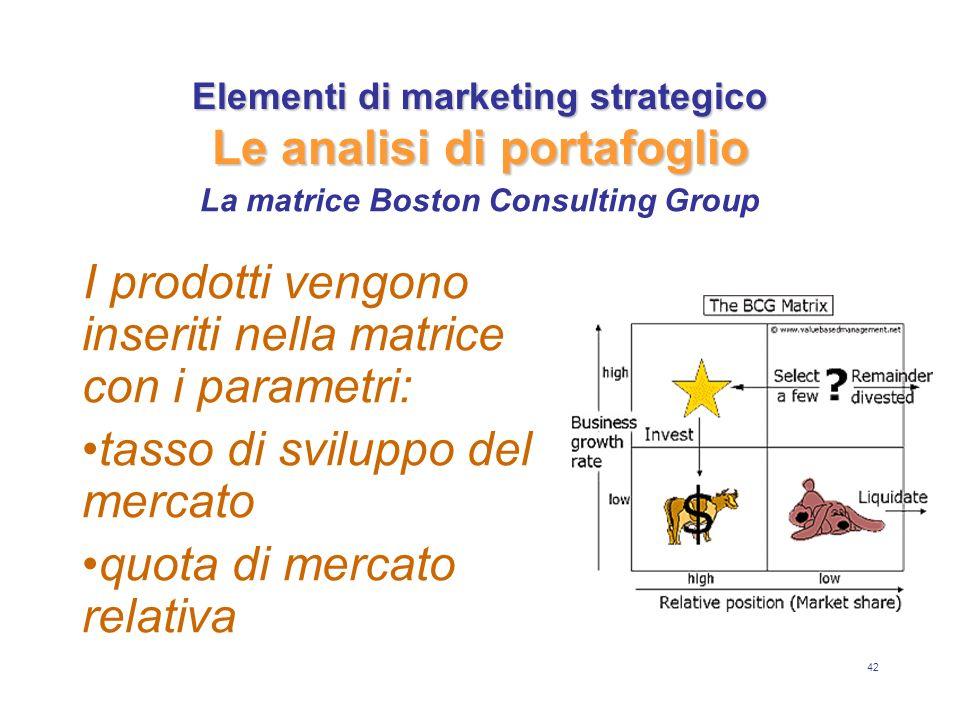 42 Elementi di marketing strategico Le analisi di portafoglio I prodotti vengono inseriti nella matrice con i parametri: tasso di sviluppo del mercato quota di mercato relativa La matrice Boston Consulting Group