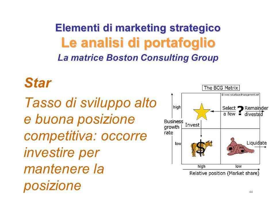 44 Elementi di marketing strategico Le analisi di portafoglio Star Tasso di sviluppo alto e buona posizione competitiva: occorre investire per mantenere la posizione La matrice Boston Consulting Group