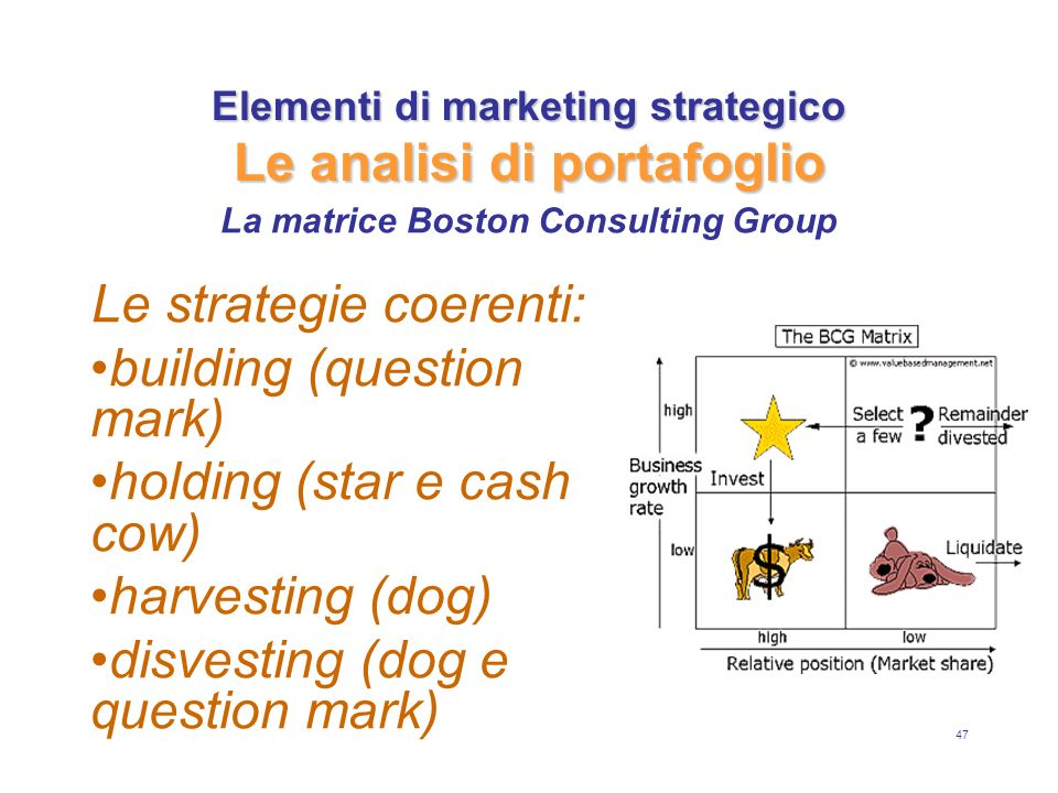 47 Elementi di marketing strategico Le analisi di portafoglio Le strategie coerenti: building (question mark) holding (star e cash cow) harvesting (dog) disvesting (dog e question mark) La matrice Boston Consulting Group