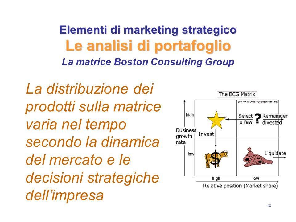 48 Elementi di marketing strategico Le analisi di portafoglio La distribuzione dei prodotti sulla matrice varia nel tempo secondo la dinamica del merc
