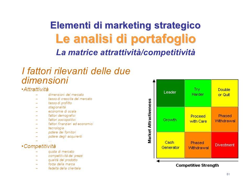 51 Elementi di marketing strategico Le analisi di portafoglio I fattori rilevanti delle due dimensioni Attrattività –d–dimensioni del mercato –t–tasso di crescita del mercato –t–tasso di profitto –s–stagionalità –e–economie di scala –f–fattori demografici –f–fattori sociopolitici –f–fattori finanziari ed economici –t–tecnologia –p–potere dei fornitori –p–potere degli acquirenti –…–… Competitività –q–quota di mercato –c–competitività dei prezzi –q–qualità del prodotto –f–forza della marca –f–fedeltà della clientela La matrice attrattività/competitività