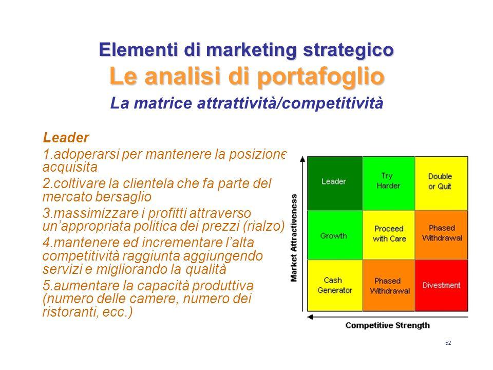52 Elementi di marketing strategico Le analisi di portafoglio Leader 1.adoperarsi per mantenere la posizione acquisita 2.coltivare la clientela che fa