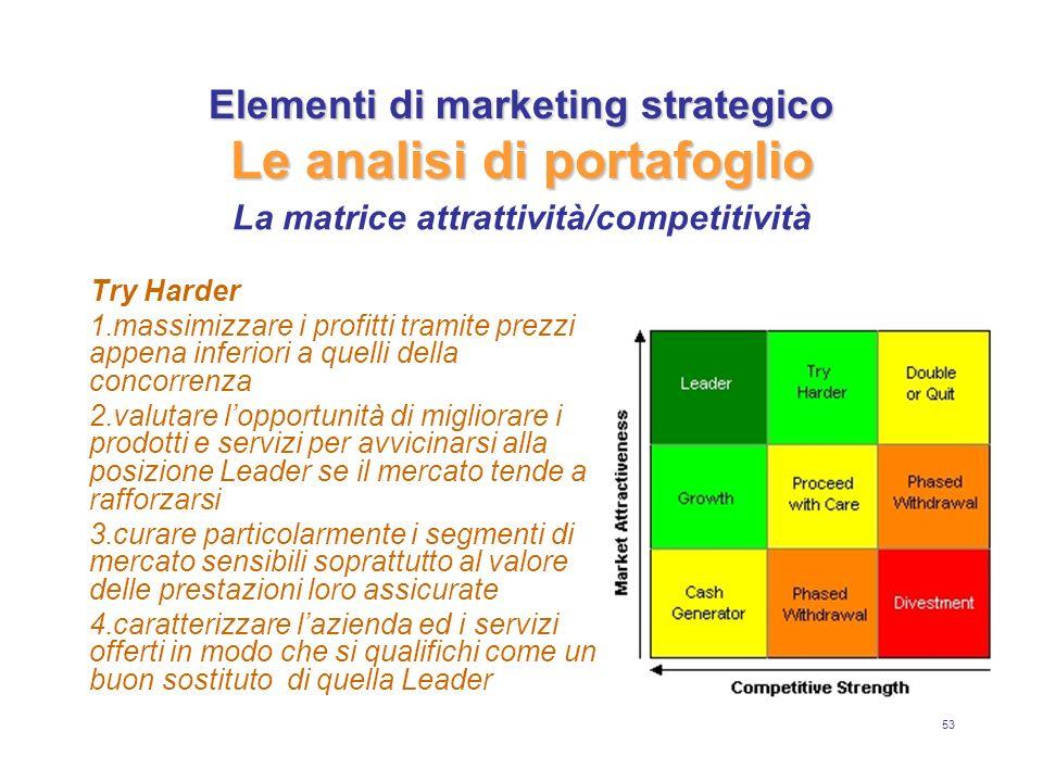53 Elementi di marketing strategico Le analisi di portafoglio Try Harder 1.massimizzare i profitti tramite prezzi appena inferiori a quelli della conc