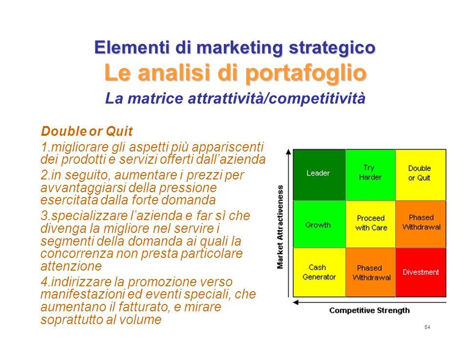 54 Elementi di marketing strategico Le analisi di portafoglio Double or Quit 1.migliorare gli aspetti più appariscenti dei prodotti e servizi offerti