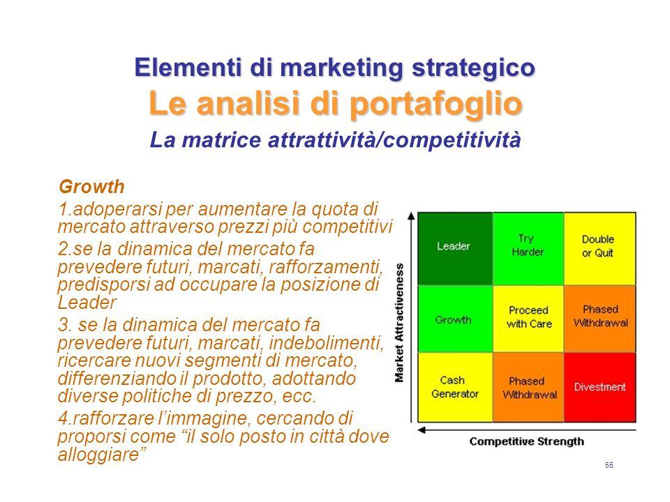 55 Elementi di marketing strategico Le analisi di portafoglio Growth 1.adoperarsi per aumentare la quota di mercato attraverso prezzi più competitivi 2.se la dinamica del mercato fa prevedere futuri, marcati, rafforzamenti, predisporsi ad occupare la posizione di Leader 3.