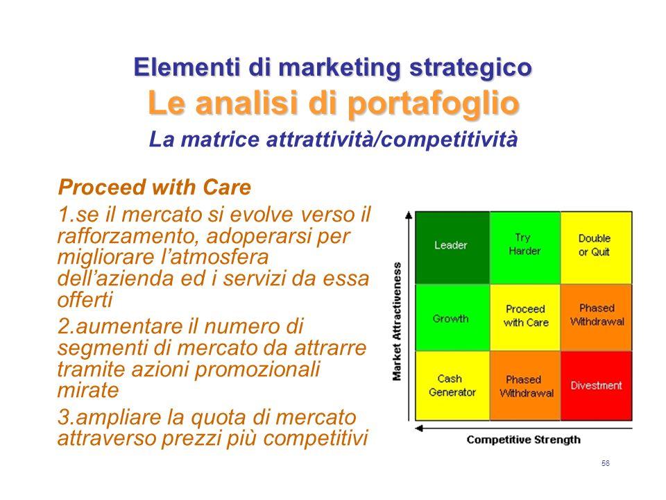 56 Elementi di marketing strategico Le analisi di portafoglio Proceed with Care 1.se il mercato si evolve verso il rafforzamento, adoperarsi per migli