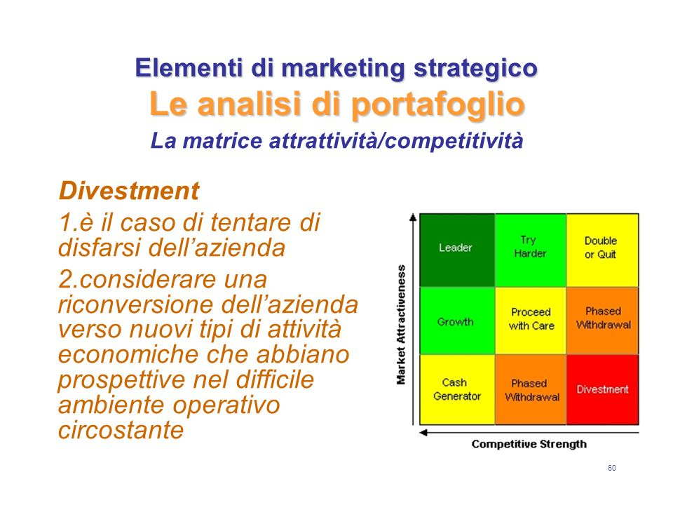 60 Elementi di marketing strategico Le analisi di portafoglio Divestment 1.è il caso di tentare di disfarsi dellazienda 2.considerare una riconversione dellazienda verso nuovi tipi di attività economiche che abbiano prospettive nel difficile ambiente operativo circostante La matrice attrattività/competitività