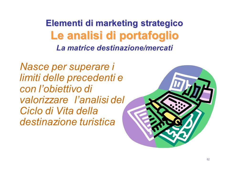 62 Elementi di marketing strategico Le analisi di portafoglio Nasce per superare i limiti delle precedenti e con lobiettivo di valorizzare lanalisi de