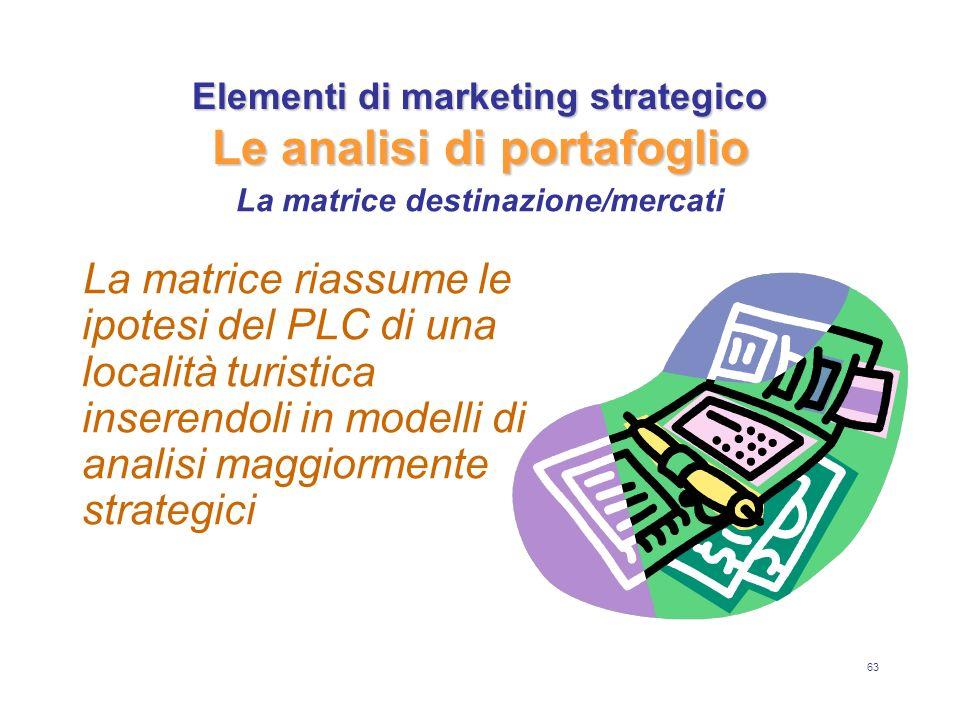 63 Elementi di marketing strategico Le analisi di portafoglio La matrice riassume le ipotesi del PLC di una località turistica inserendoli in modelli di analisi maggiormente strategici La matrice destinazione/mercati