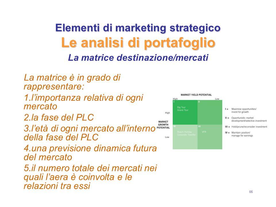 65 Elementi di marketing strategico Le analisi di portafoglio La matrice è in grado di rappresentare: 1.limportanza relativa di ogni mercato 2.la fase