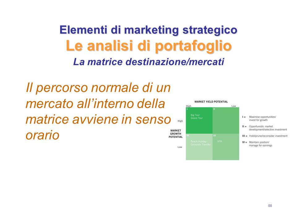 66 Elementi di marketing strategico Le analisi di portafoglio Il percorso normale di un mercato allinterno della matrice avviene in senso orario La ma
