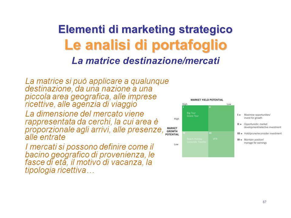 67 Elementi di marketing strategico Le analisi di portafoglio La matrice si può applicare a qualunque destinazione, da una nazione a una piccola area