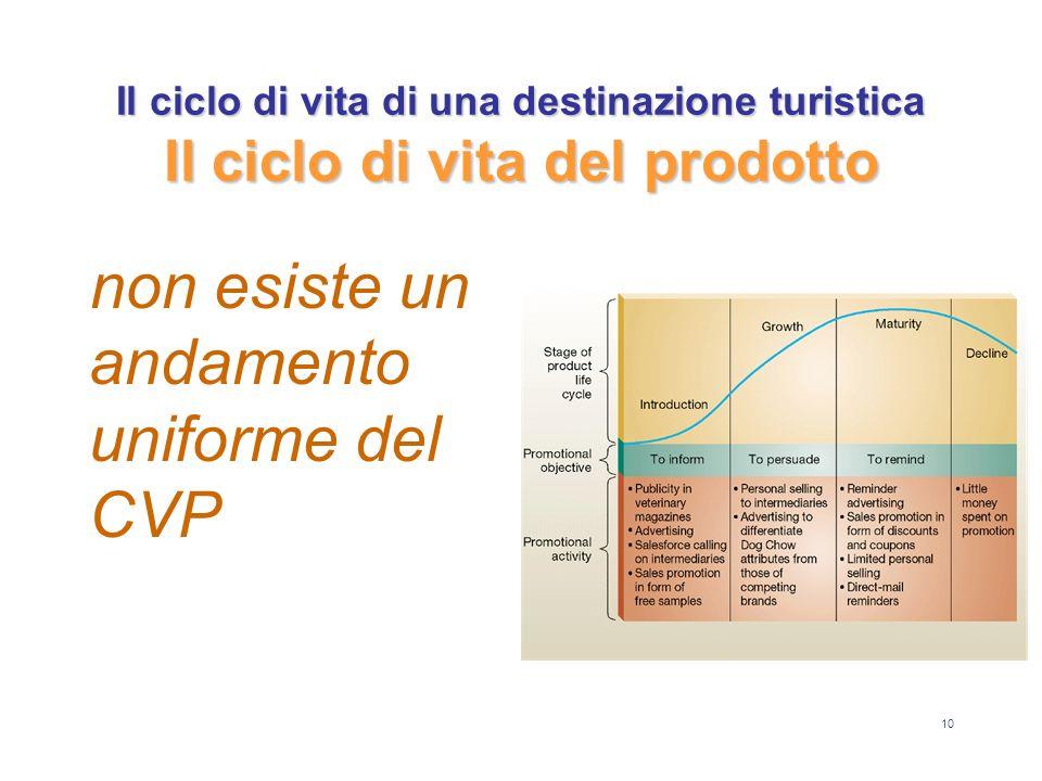 10 Il ciclo di vita di una destinazione turistica Il ciclo di vita del prodotto non esiste un andamento uniforme del CVP
