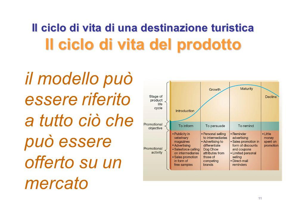 11 Il ciclo di vita di una destinazione turistica Il ciclo di vita del prodotto il modello può essere riferito a tutto ciò che può essere offerto su u