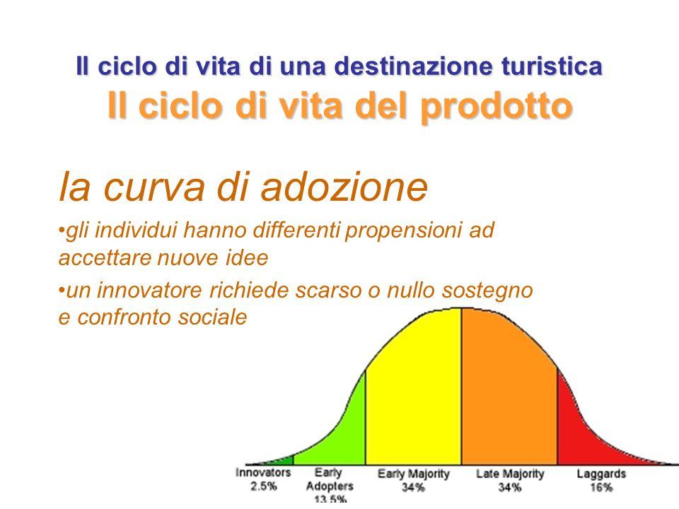 12 Il ciclo di vita di una destinazione turistica Il ciclo di vita del prodotto la curva di adozione gli individui hanno differenti propensioni ad acc