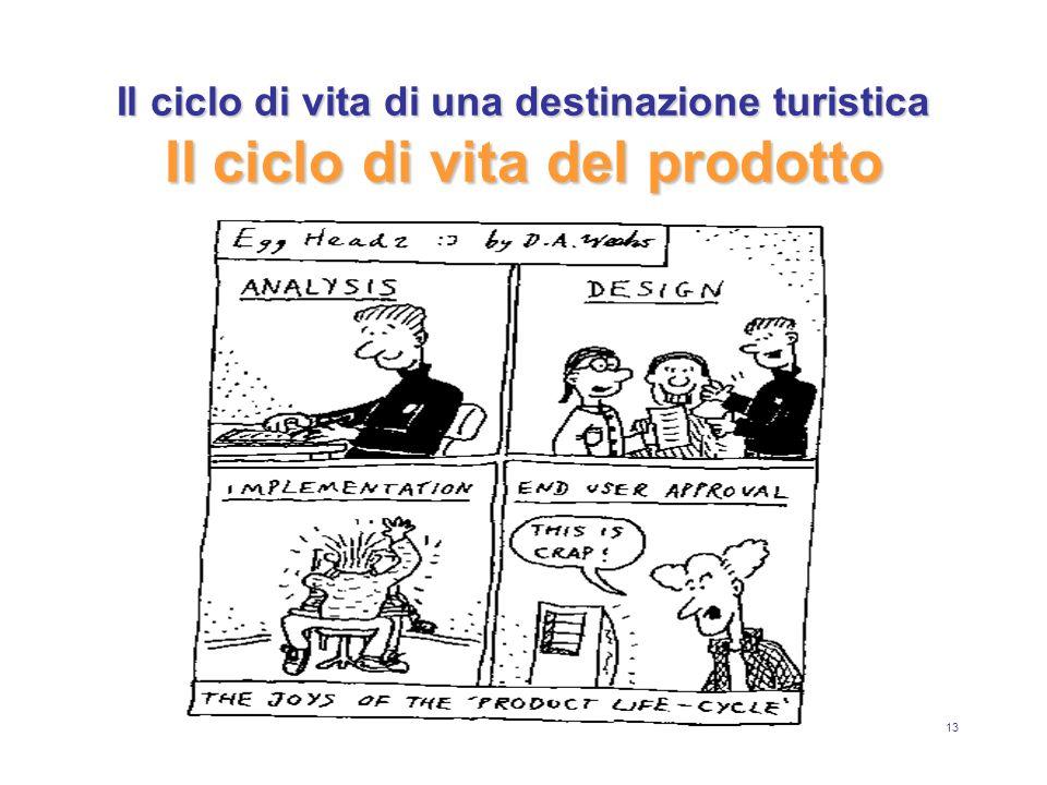 13 Il ciclo di vita di una destinazione turistica Il ciclo di vita del prodotto