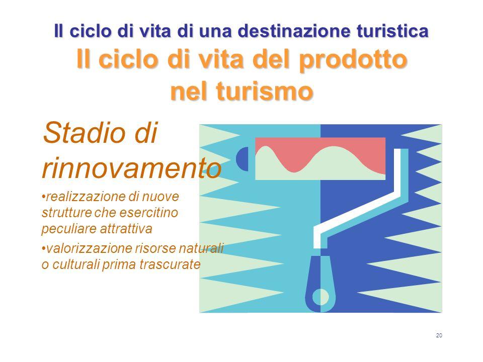 20 Il ciclo di vita di una destinazione turistica Il ciclo di vita del prodotto nel turismo Stadio di rinnovamento realizzazione di nuove strutture ch