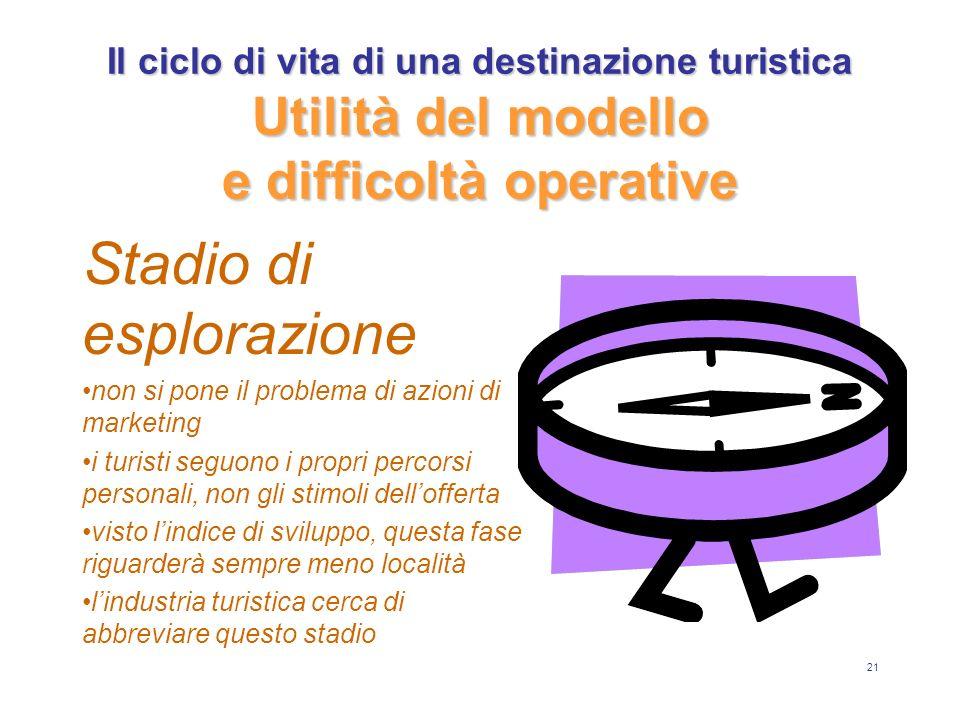 21 Il ciclo di vita di una destinazione turistica Utilità del modello e difficoltà operative Stadio di esplorazione non si pone il problema di azioni