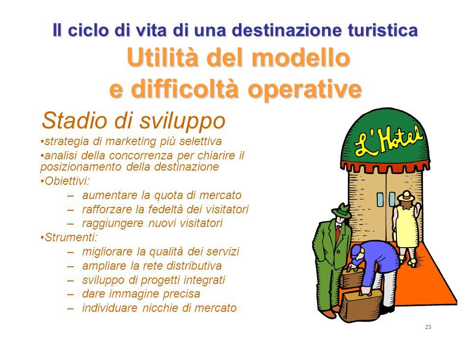 23 Il ciclo di vita di una destinazione turistica Utilità del modello e difficoltà operative Stadio di sviluppo strategia di marketing più selettiva a